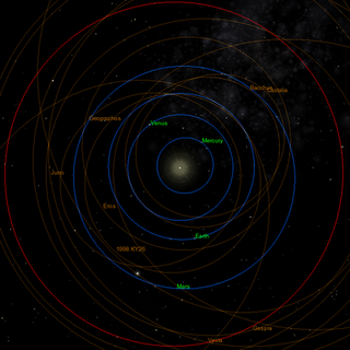 Vesta Asteroid Orbit (page 3) - Pics about space